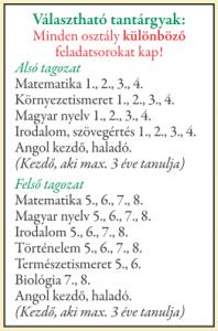 Tantargy_tablazat